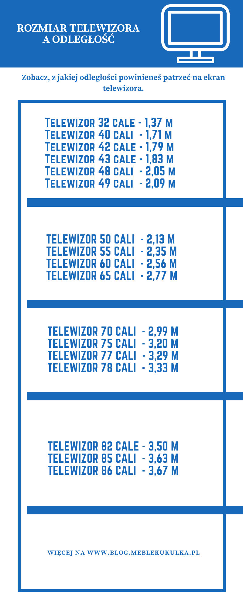Rozmiar telewizora a odległość